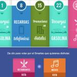 Banamex Smartes descuento del consumo en puntos premia Septiembre 2015
