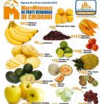 frutas y verduras Chedraui Noviembre