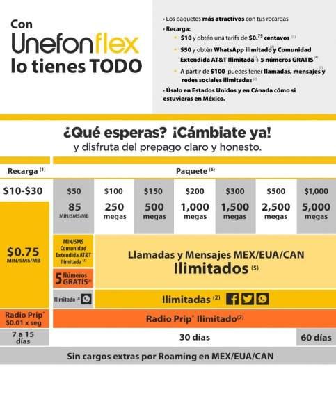 UnefonFlex Paquetes