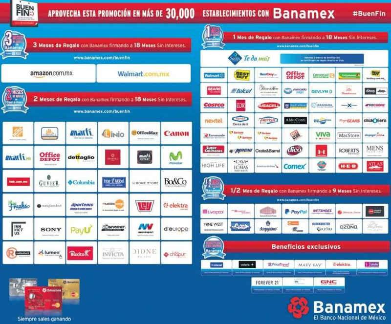 Promociones del Buen Fin 2015 en Banamex