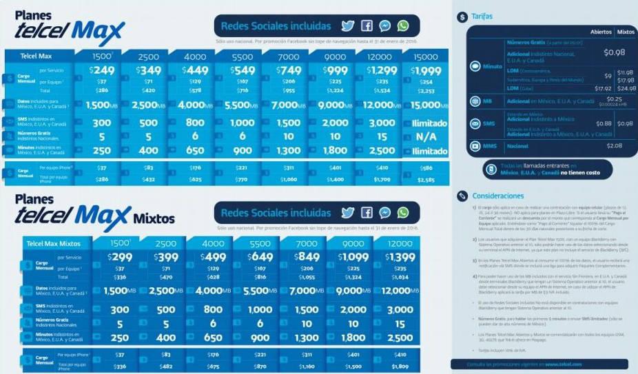 Telcel Nuevos Planes Telcel Max y Max Mixto