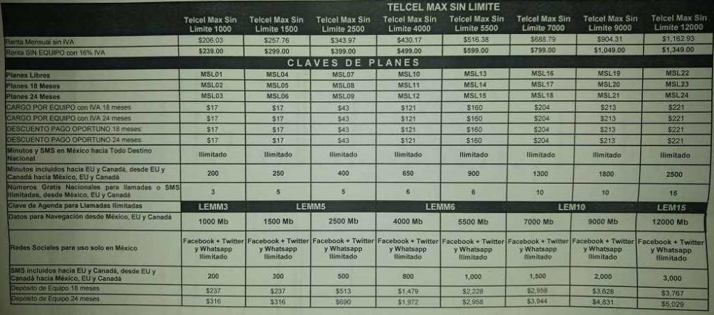 Promociones Telcel Planes Max Sin Límites