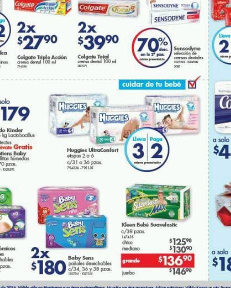 Farmacias Benavides ofertas fin de semana enero