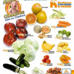 Chedraui frutas y verduras febrero 2016