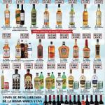 Bodegas Alianza vinos y licores