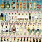 Bodegas Alianza: ofertas de vinos y licores del 27 de septiembre al 2 de octubre