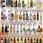 Bodegas Alianza ofertas de vinos y licores al 23 de octubre