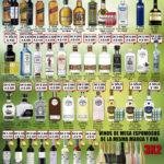 Bodegas Alianza ofertas de vinos y licores al 16 de octubre