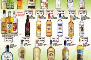 Bodegas Alianza ofertas de vinos y licores al 30 de abril