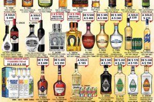 Bodegas Alianza – Ofertas de Vinos y Licores del 28 de Noviembre al 10 de Diciembre