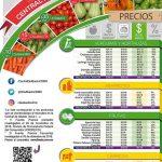Frutas y Verduras Central de Abasto Ciudad de México 4 y 5 de diciembre 2018