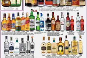 Bodegas Alianza: Ofertas en vinos y licores del 26 de agosto al 01 de septiembre 2019