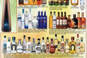 Promociones Bodegas Alianza vinos y licores del 14 al 26 de enero 2020