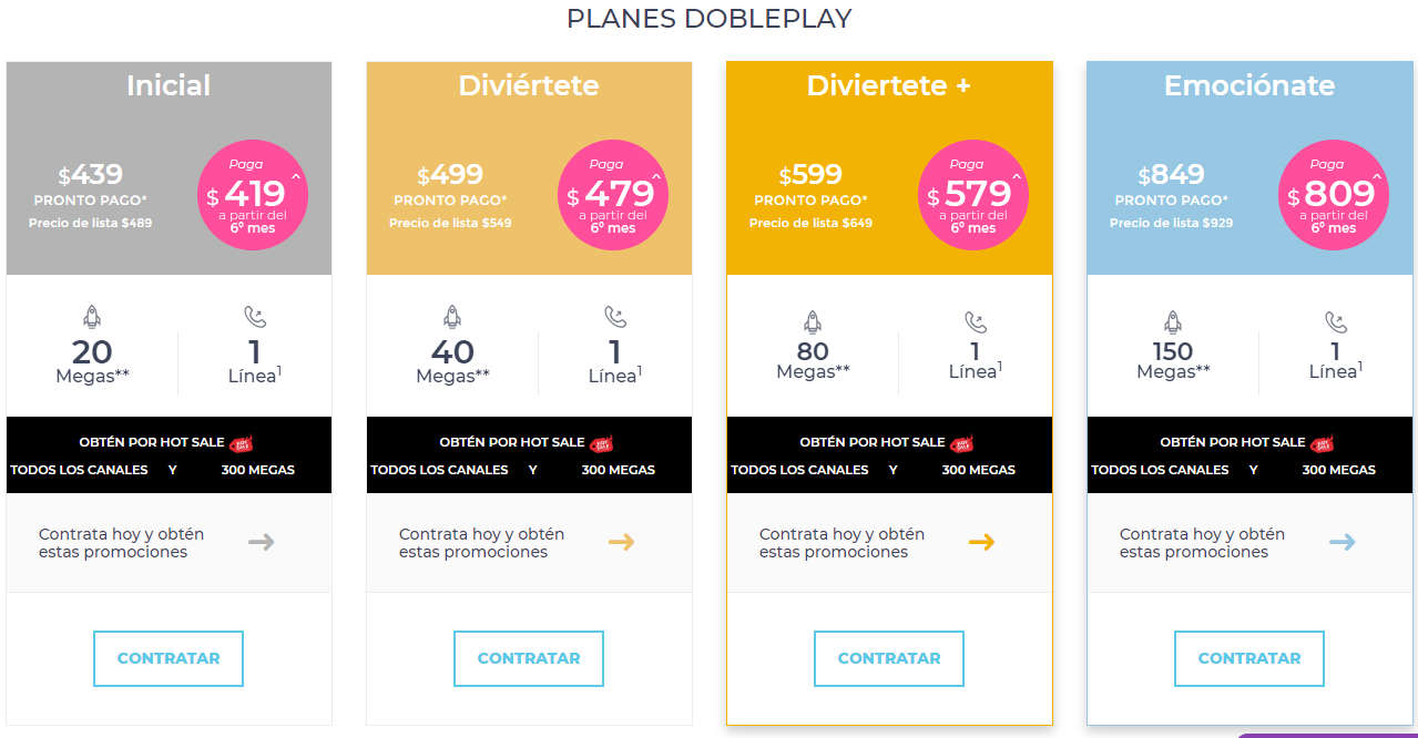 Total Play Paquetes